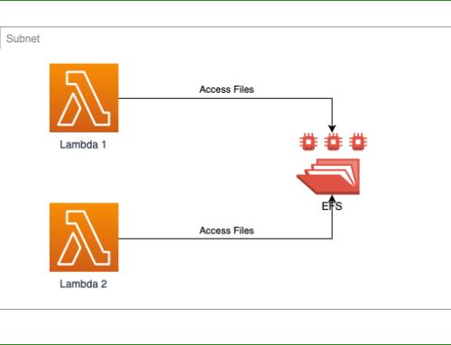 AWS Lambda and EFS Troubleshooting